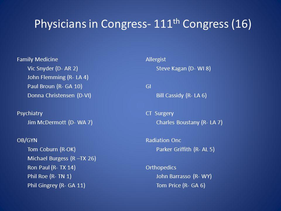 Physicians in Congress- 111 th Congress (16) Family Medicine Vic Snyder (D- AR 2) John Flemming (R- LA 4) Paul Broun (R- GA 10) Donna Christensen (D-V