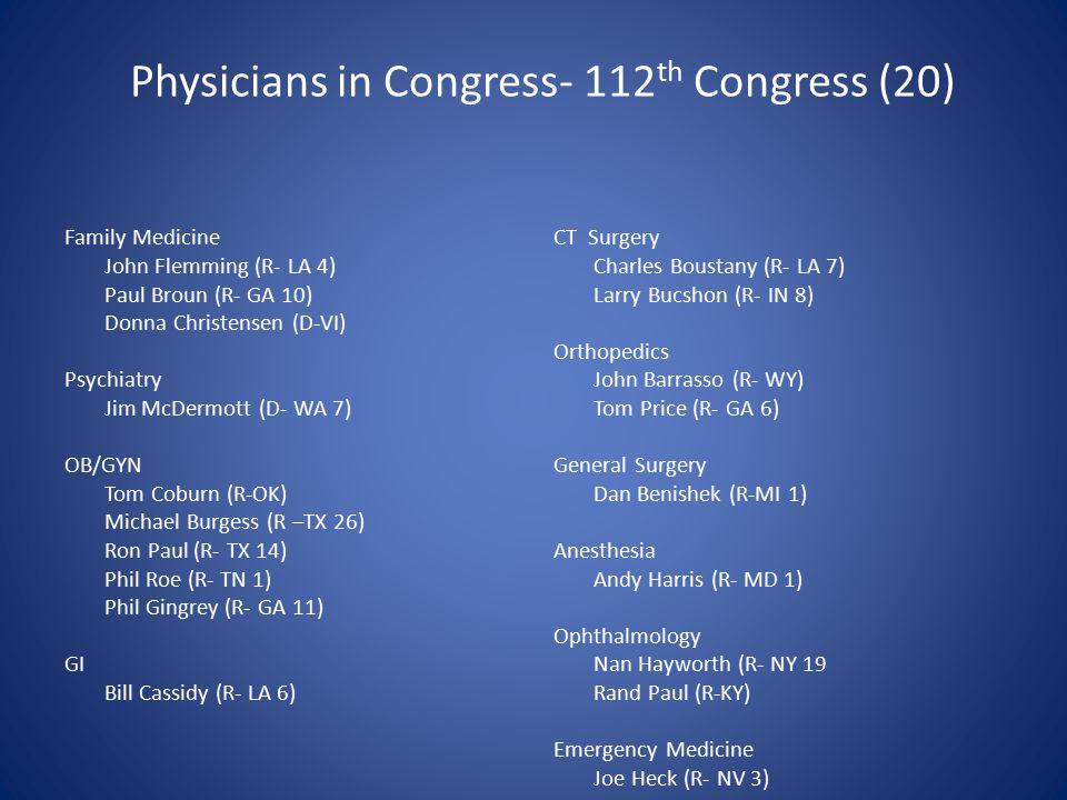 Physicians in Congress- 112 th Congress (20) Family Medicine John Flemming (R- LA 4) Paul Broun (R- GA 10) Donna Christensen (D-VI) Psychiatry Jim McD
