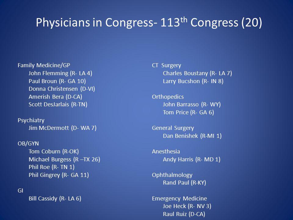 Physicians in Congress- 113 th Congress (20) Family Medicine/GP John Flemming (R- LA 4) Paul Broun (R- GA 10) Donna Christensen (D-VI) Amerish Bera (D-CA) Scott DesJarlais (R-TN) Psychiatry Jim McDermott (D- WA 7) OB/GYN Tom Coburn (R-OK) Michael Burgess (R –TX 26) Phil Roe (R- TN 1) Phil Gingrey (R- GA 11) GI Bill Cassidy (R- LA 6) CT Surgery Charles Boustany (R- LA 7) Larry Bucshon (R- IN 8) Orthopedics John Barrasso (R- WY) Tom Price (R- GA 6) General Surgery Dan Benishek (R-MI 1) Anesthesia Andy Harris (R- MD 1) Ophthalmology Rand Paul (R-KY) Emergency Medicine Joe Heck (R- NV 3) Raul Ruiz (D-CA)