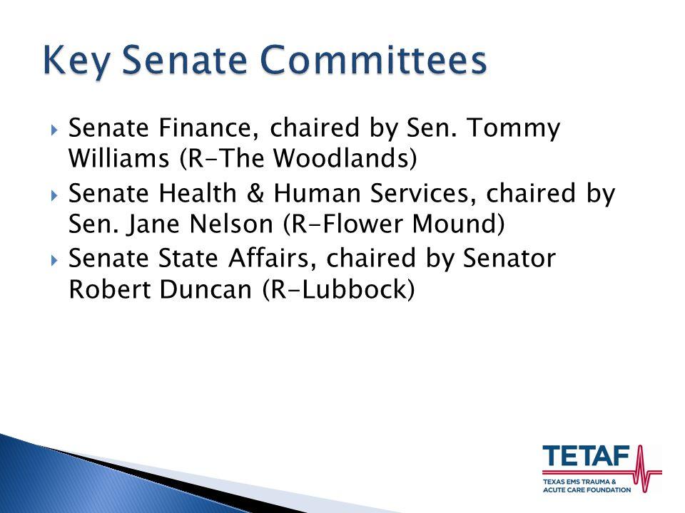  Senate Finance, chaired by Sen.