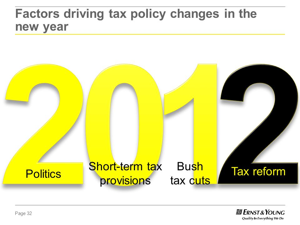 Page 32 Factors driving tax policy changes in the new year Politics Short-term tax provisions Bush tax cuts Tax reform