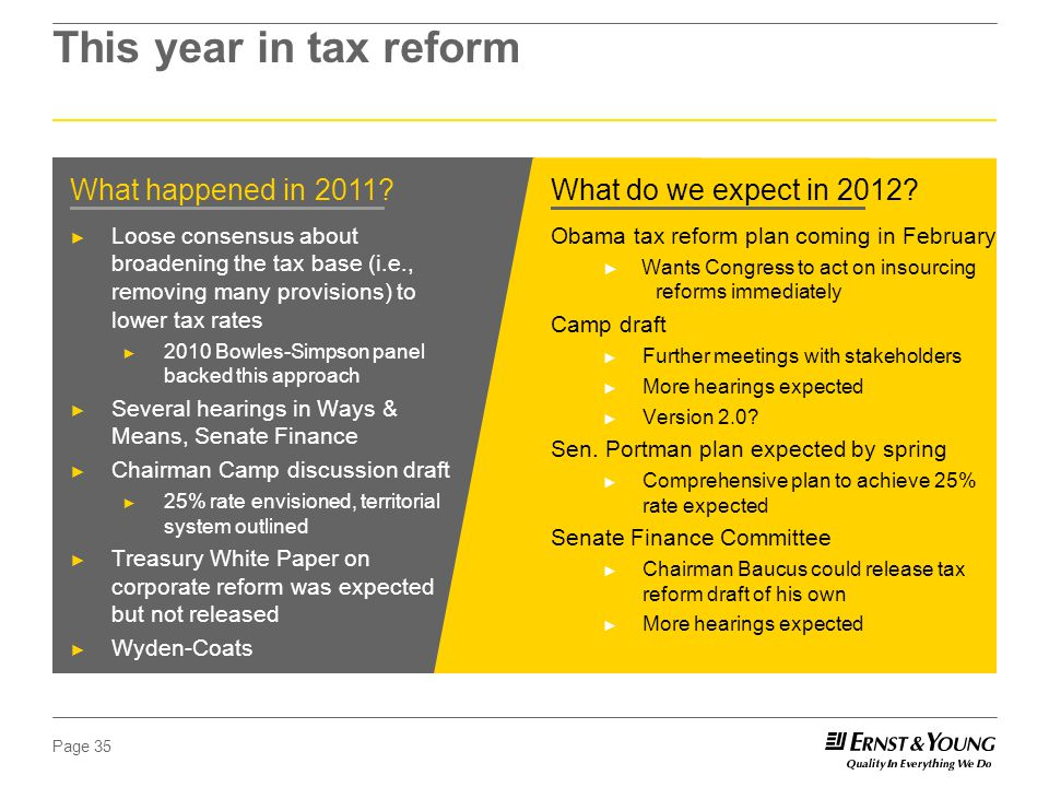 Page 35 This year in tax reform What happened in 2011 What do we expect in 2012.
