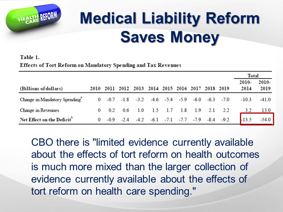 Medical Liability Reform Saves Money CBO there is limited evidence currently available about the effects of tort reform on health outcomes is much more mixed than the larger collection of evidence currently available about the effects of tort reform on health care spending.