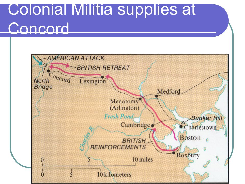 Colonial Militia supplies at Concord