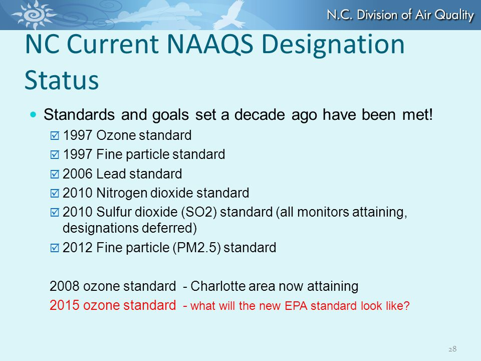 NC Current NAAQS Designation Status Standards and goals set a decade ago have been met.