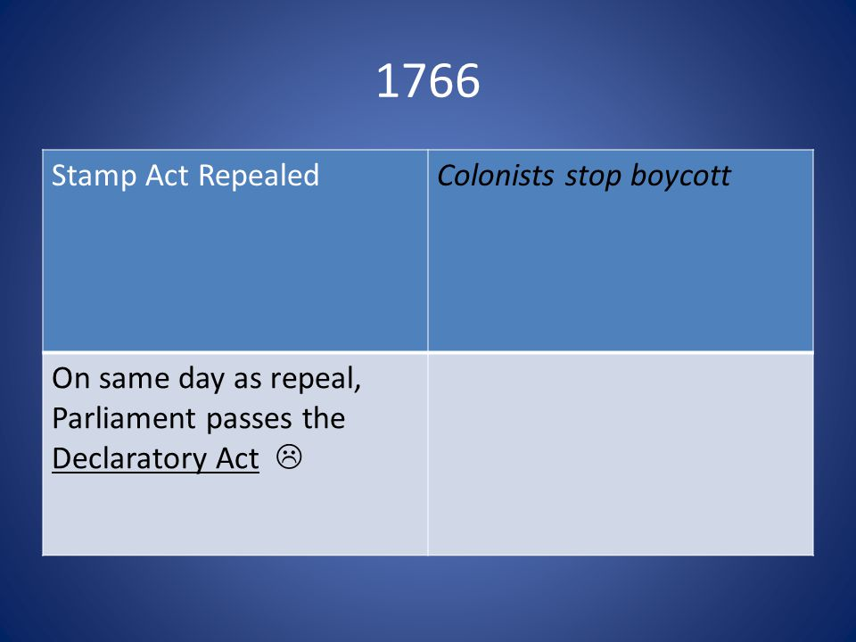 1766 Stamp Act RepealedColonists stop boycott On same day as repeal, Parliament passes the Declaratory Act 