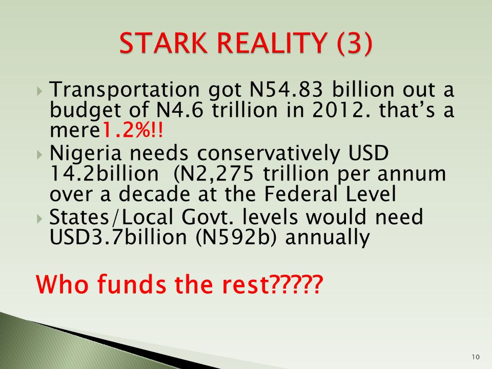  Transportation got N54.83 billion out a budget of N4.6 trillion in 2012.
