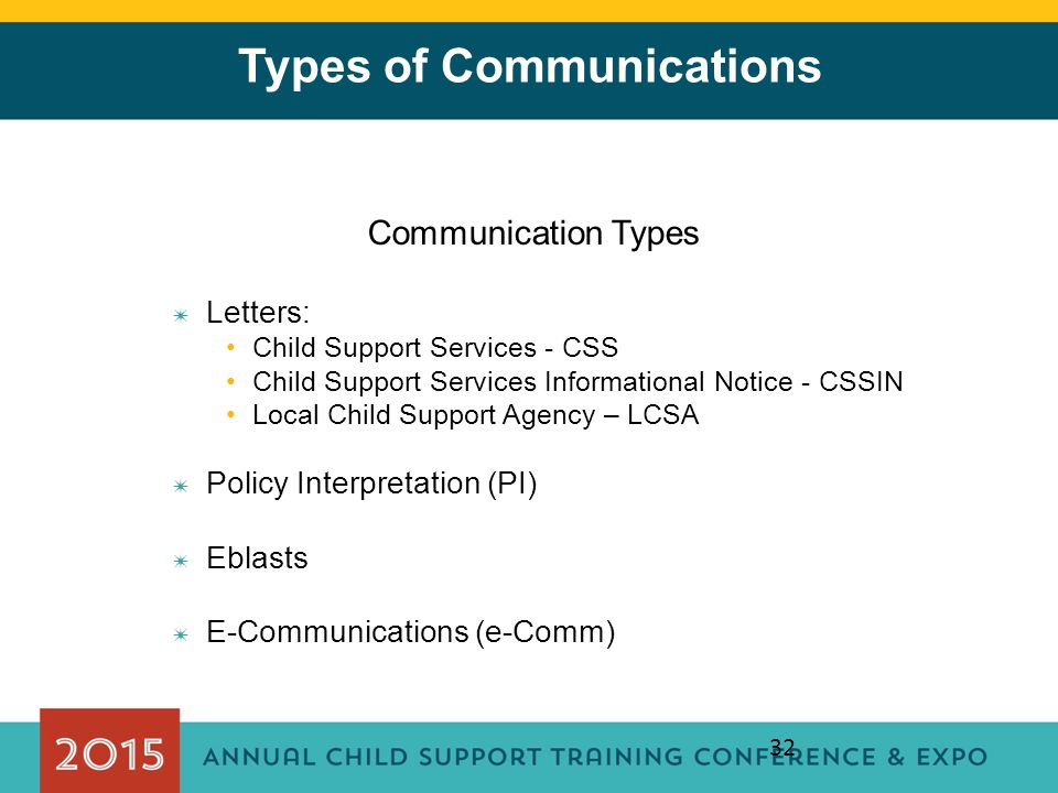 32 Types of Communications Communication Types ✷ Letters: Child Support Services - CSS Child Support Services Informational Notice - CSSIN Local Child
