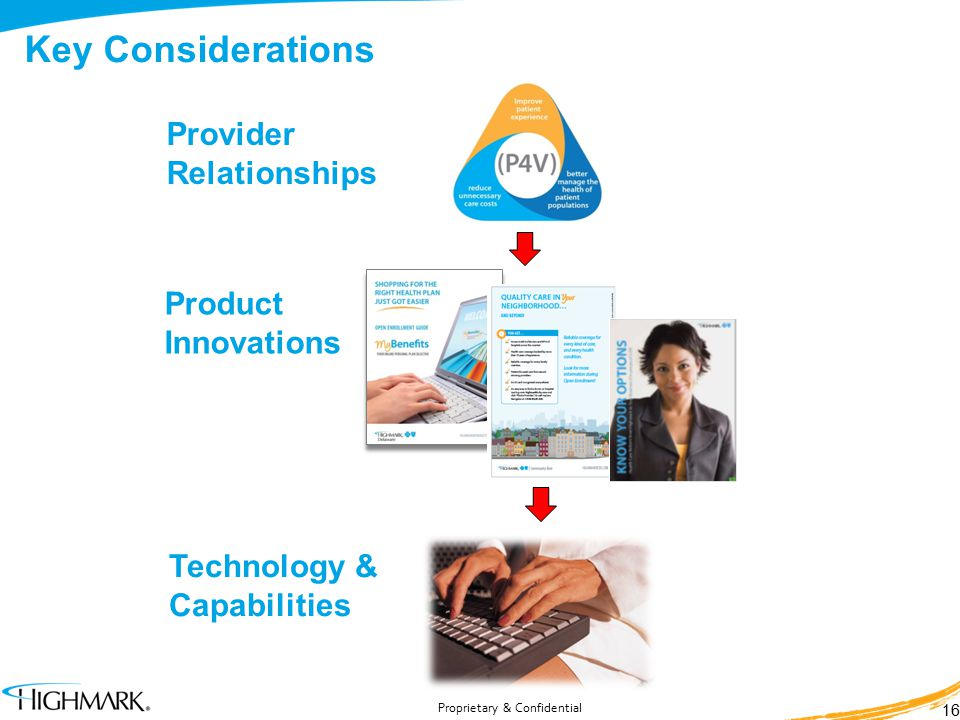 16 Proprietary & Confidential Provider Relationships Product Innovations Key Considerations Technology & Capabilities