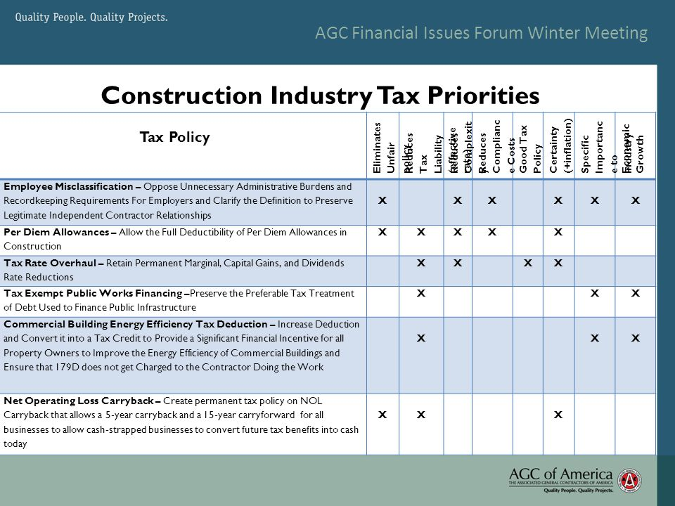 AGC Financial Issues Forum Winter Meeting Construction Industry Tax Priorities Tax Policy Eliminates Unfair policy Reduces Tax Liability (effective rate) Reduces Complexit y Reduces Complianc e Costs Good Tax Policy Certainty (+inflation) Specific Importanc e to industry Economic Growth Employee Misclassification – Oppose Unnecessary Administrative Burdens and Recordkeeping Requirements For Employers and Clarify the Definition to Preserve Legitimate Independent Contractor Relationships XXXXXX Per Diem Allowances – Allow the Full Deductibility of Per Diem Allowances in Construction XXXXX Tax Rate Overhaul – Retain Permanent Marginal, Capital Gains, and Dividends Rate Reductions XXXX Tax Exempt Public Works Financing –Preserve the Preferable Tax Treatment of Debt Used to Finance Public Infrastructure XXX Commercial Building Energy Efficiency Tax Deduction – Increase Deduction and Convert it into a Tax Credit to Provide a Significant Financial Incentive for all Property Owners to Improve the Energy Efficiency of Commercial Buildings and Ensure that 179D does not get Charged to the Contractor Doing the Work XXX Net Operating Loss Carryback – Create permanent tax policy on NOL Carryback that allows a 5-year carryback and a 15-year carryforward for all businesses to allow cash-strapped businesses to convert future tax benefits into cash today XXX