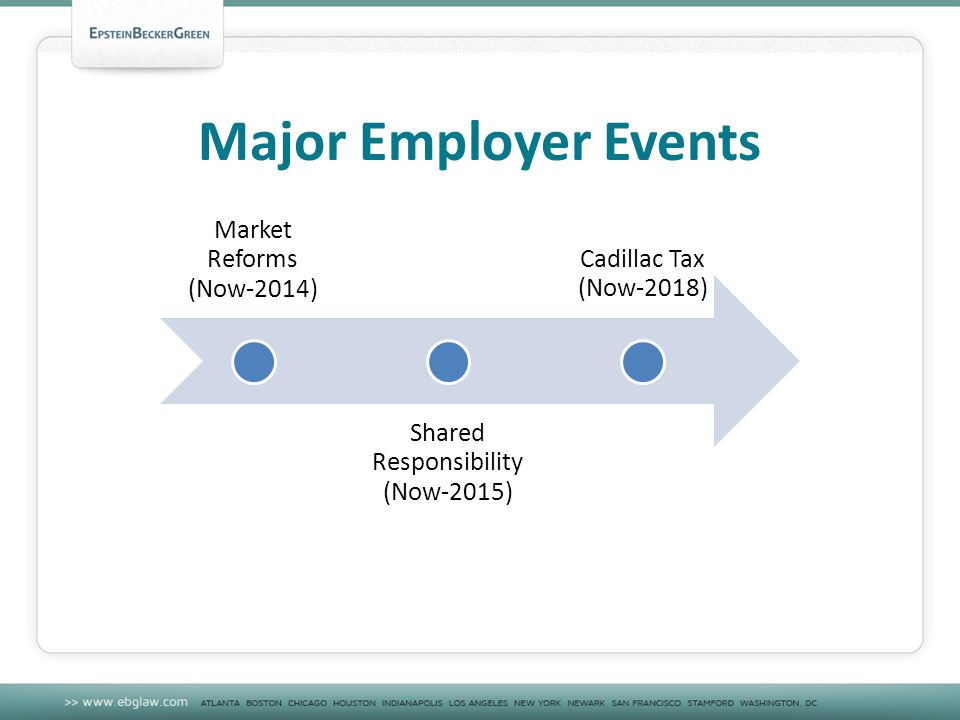 Major Employer Events Market Reforms (Now-2014) Shared Responsibility (Now-2015) Cadillac Tax (Now-2018)