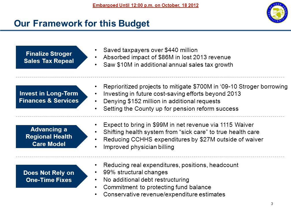 3 Embargoed Until 12:00 p.m. on October, 18 2012 Our Framework for this Budget Finalize Stroger Sales Tax Repeal Invest in Long-Term Finances & Servic