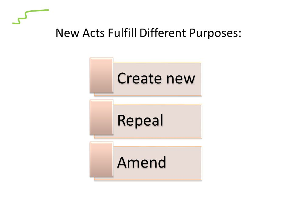 New Acts Fulfill Different Purposes: Create new Repeal Amend
