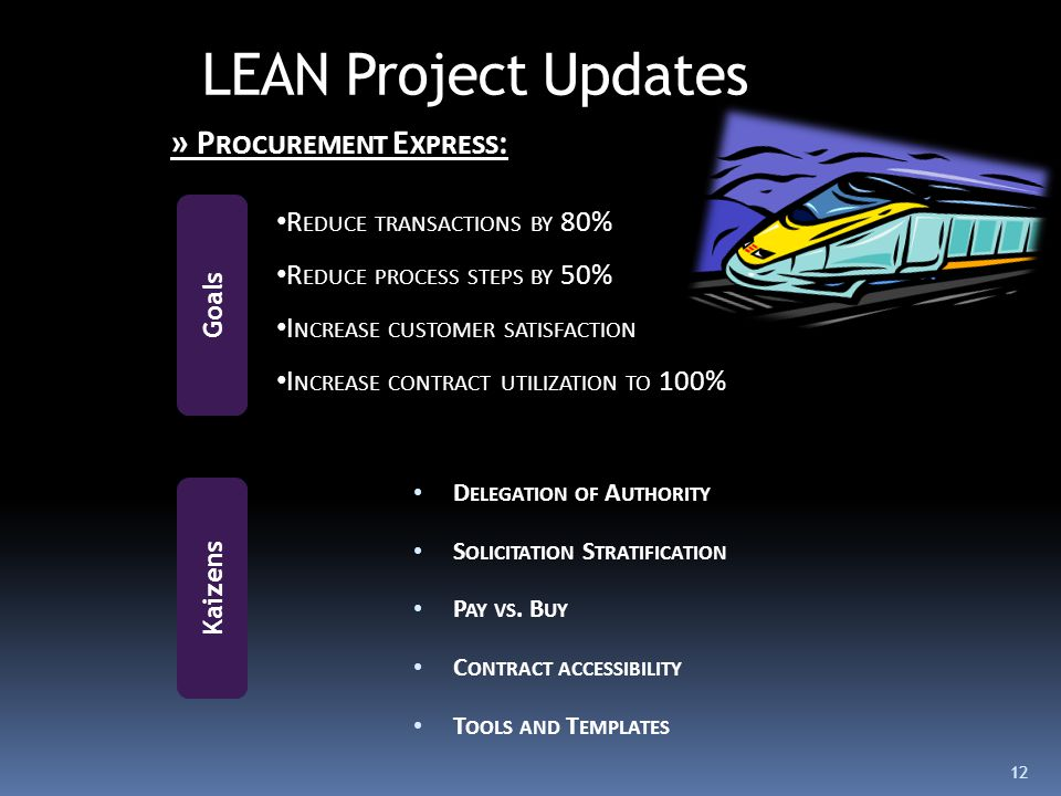 LEAN Project Updates D ELEGATION OF A UTHORITY S OLICITATION S TRATIFICATION P AY VS.