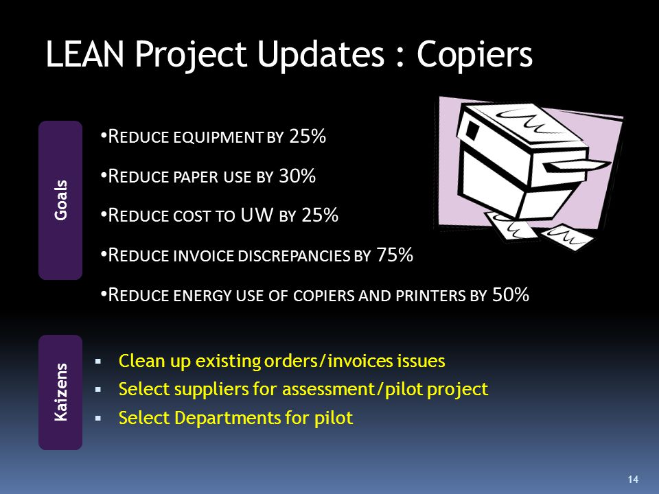 LEAN Project Updates : Copiers  Clean up existing orders/invoices issues  Select suppliers for assessment/pilot project  Select Departments for pilot Goals R EDUCE EQUIPMENT BY 25% R EDUCE PAPER USE BY 30% R EDUCE COST TO UW BY 25% R EDUCE INVOICE DISCREPANCIES BY 75% R EDUCE ENERGY USE OF COPIERS AND PRINTERS BY 50% Kaizens 14