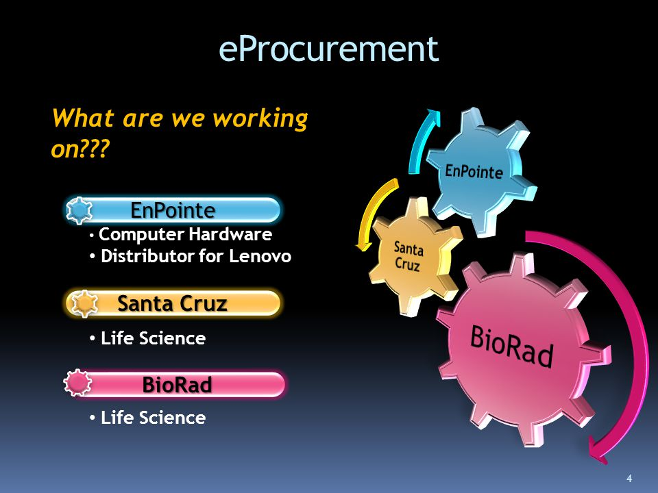 eProcurement What are we working on .