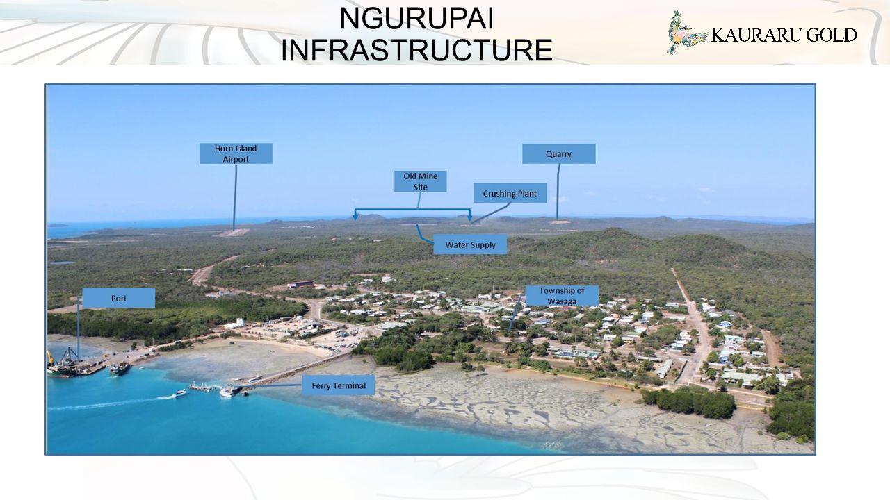 NGURUPAI INFRASTRUCTURE