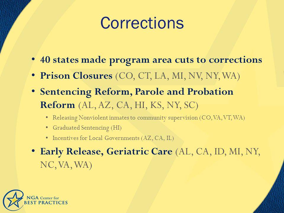 Corrections 40 states made program area cuts to corrections Prison Closures (CO, CT, LA, MI, NV, NY, WA) Sentencing Reform, Parole and Probation Reform (AL, AZ, CA, HI, KS, NY, SC) Releasing Nonviolent inmates to community supervision (CO, VA, VT, WA) Graduated Sentencing (HI) Incentives for Local Governments (AZ, CA, IL) Early Release, Geriatric Care (AL, CA, ID, MI, NY, NC, VA, WA)