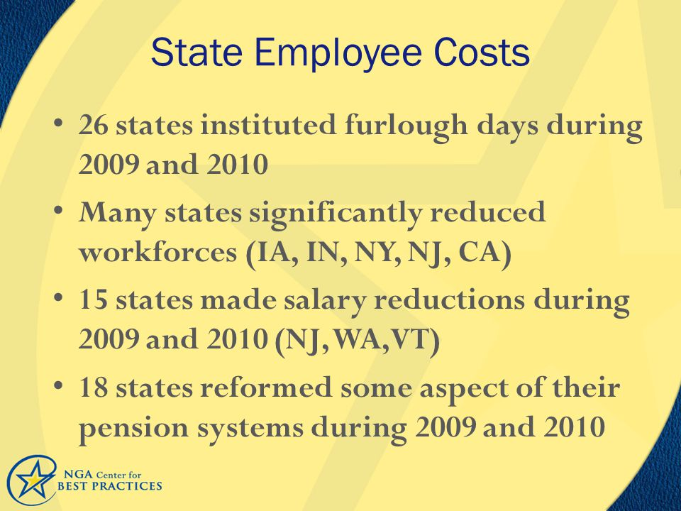 State Employee Costs 26 states instituted furlough days during 2009 and 2010 Many states significantly reduced workforces (IA, IN, NY, NJ, CA) 15 states made salary reductions during 2009 and 2010 (NJ, WA,VT) 18 states reformed some aspect of their pension systems during 2009 and 2010