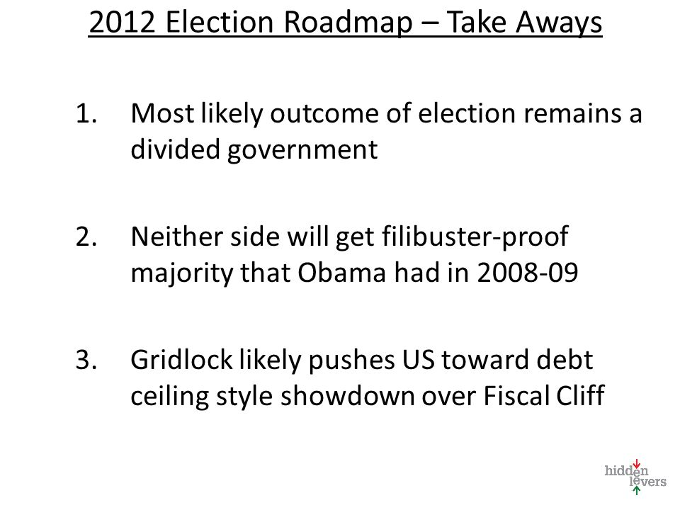 2012 Election Roadmap – Take Aways 1.Most likely outcome of election remains a divided government 2.Neither side will get filibuster-proof majority th