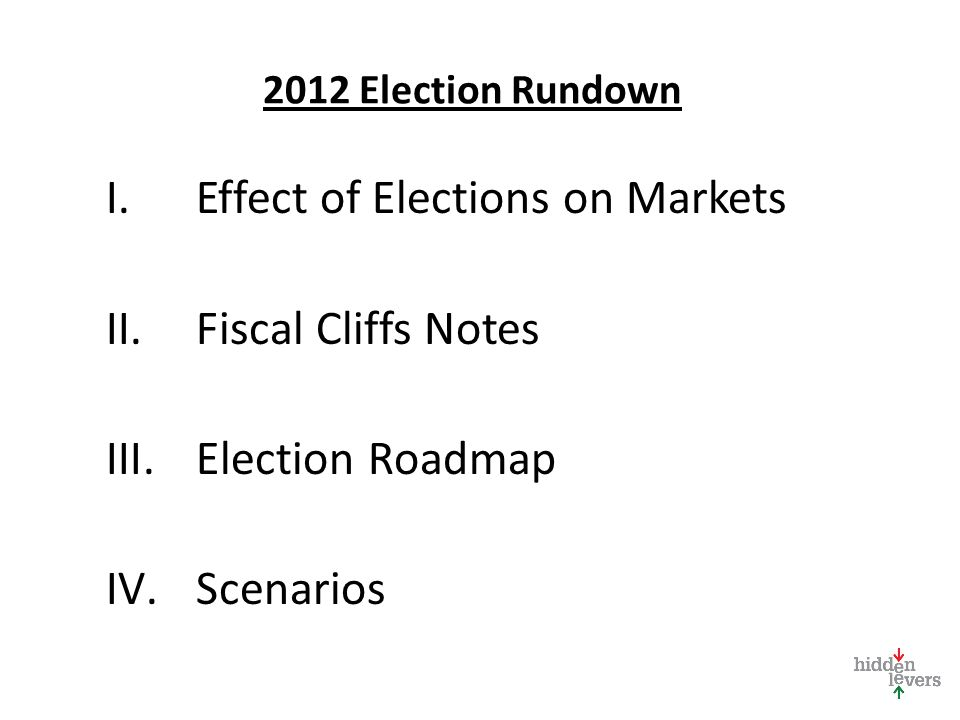 2012 Election Rundown I.Effect of Elections on Markets II.Fiscal Cliffs Notes III.Election Roadmap IV.Scenarios