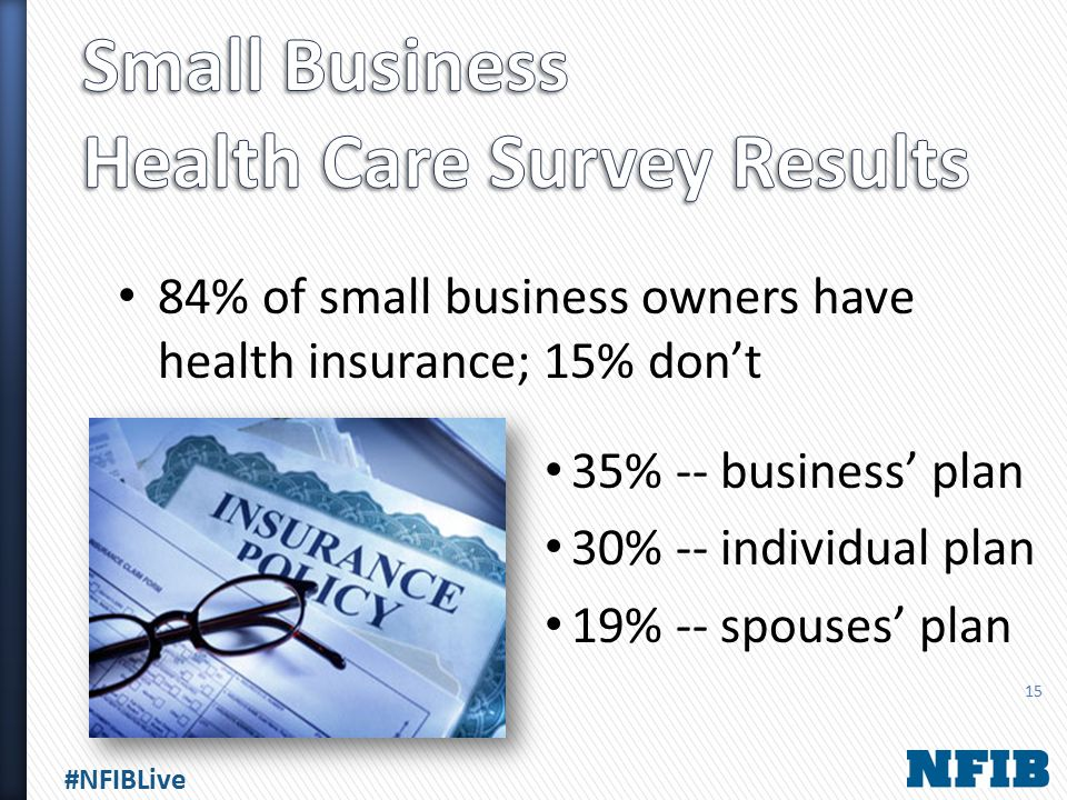 #NFIBLive 84% of small business owners have health insurance; 15% don't 35% -- business' plan 30% -- individual plan 19% -- spouses' plan 15