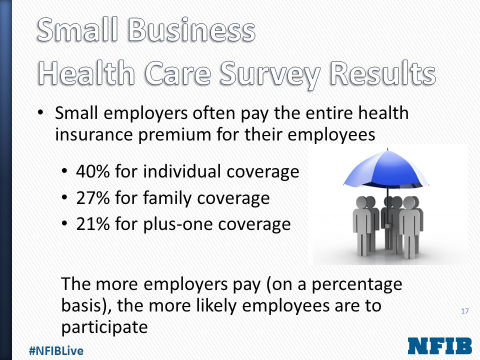 #NFIBLive Small employers often pay the entire health insurance premium for their employees 40% for individual coverage 27% for family coverage 21% fo