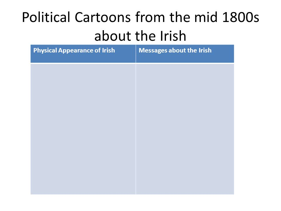 Political Cartoons from the mid 1800s about the Irish Physical Appearance of IrishMessages about the Irish