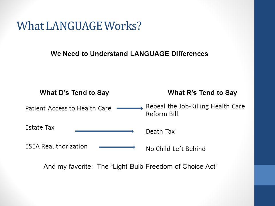 What LANGUAGE Works.