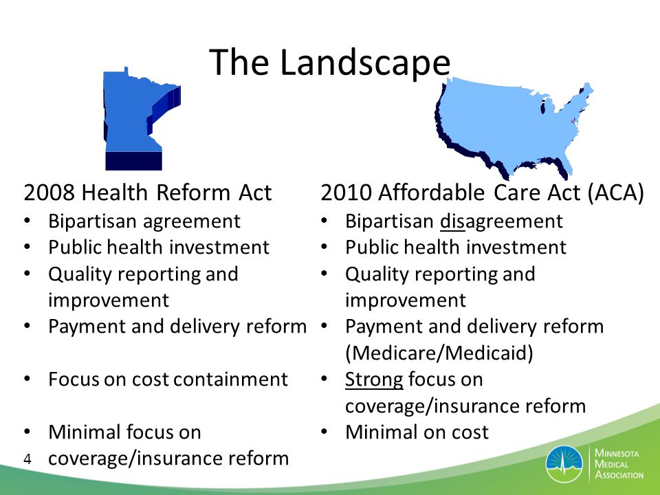 Politics of Reform ACA: First major health reform passed by Congress since Medicare in 1965 Passed where others had failed – Nixon, Clinton Success??.