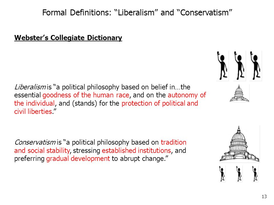 13 Formal Definitions: Liberalism and Conservatism Webster's Collegiate Dictionary Liberalism is a political philosophy based on belief in…the essential goodness of the human race, and on the autonomy of the individual, and (stands) for the protection of political and civil liberties. Conservatism is a political philosophy based on tradition and social stability, stressing established institutions, and preferring gradual development to abrupt change.