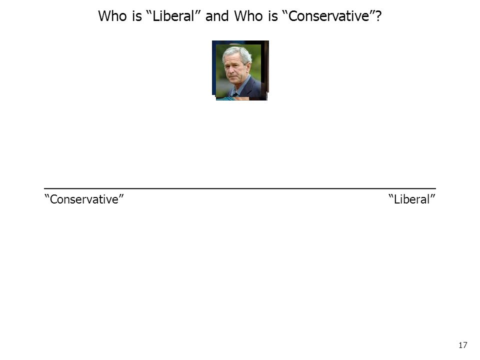 17 Who is Liberal and Who is Conservative ? Conservative Liberal