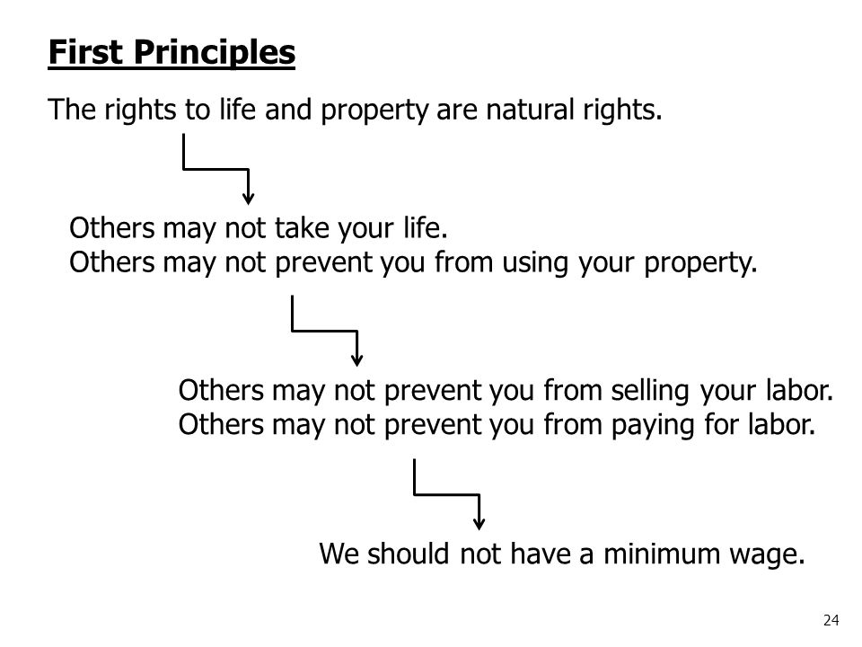 24 First Principles The rights to life and property are natural rights. Others may not take your life. Others may not prevent you from using your prop