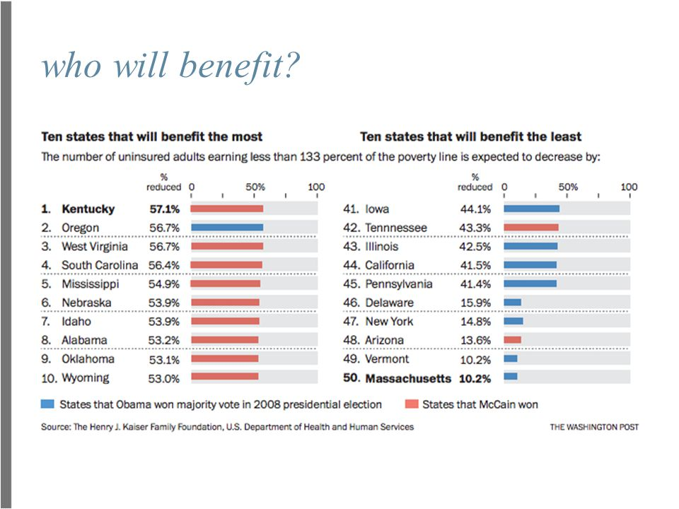 who will benefit