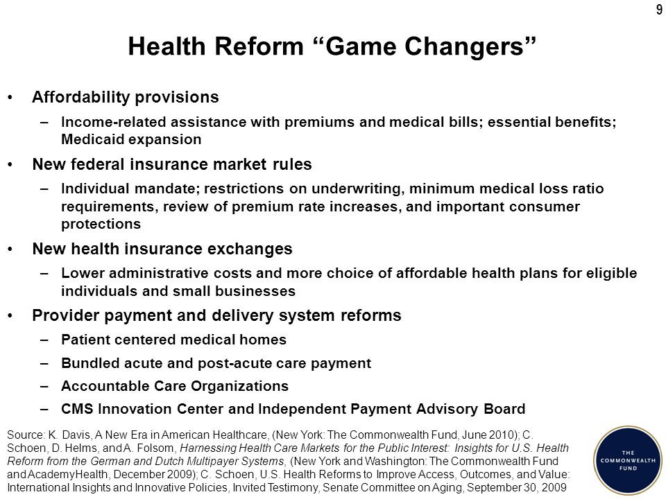 20 What States Are Saying About ACA Medicaid Expansion Source: American HealthLine, August 27, 2012.