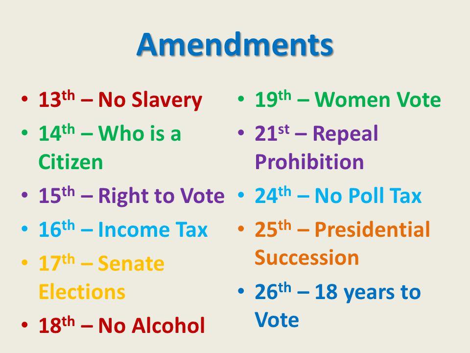 Amendments 13 th – No Slavery 14 th – Who is a Citizen 15 th – Right to Vote 16 th – Income Tax 17 th – Senate Elections 18 th – No Alcohol 19 th – Wo