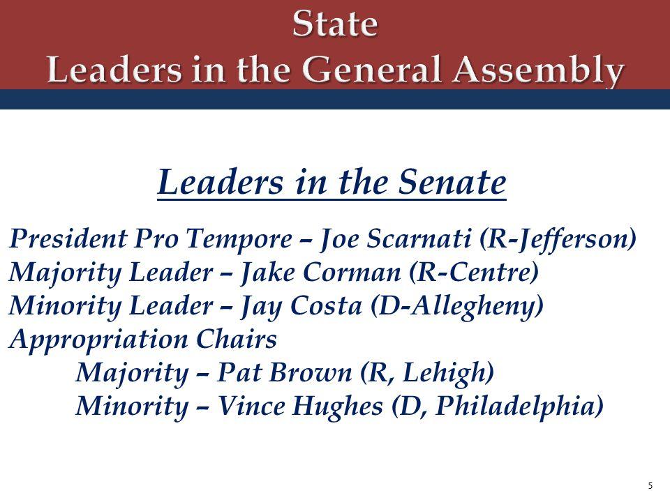 5 Leaders in the Senate President Pro Tempore – Joe Scarnati (R-Jefferson) Majority Leader – Jake Corman (R-Centre) Minority Leader – Jay Costa (D-Allegheny) Appropriation Chairs Majority – Pat Brown (R, Lehigh) Minority – Vince Hughes (D, Philadelphia)