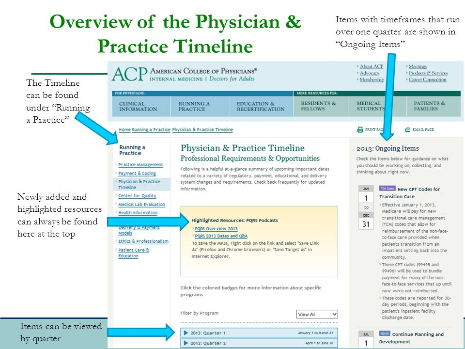 The Timeline can be found under Running a Practice Items can be viewed by quarter Items with timeframes that run over one quarter are shown in Ongoing Items Newly added and highlighted resources can always be found here at the top Overview of the Physician & Practice Timeline