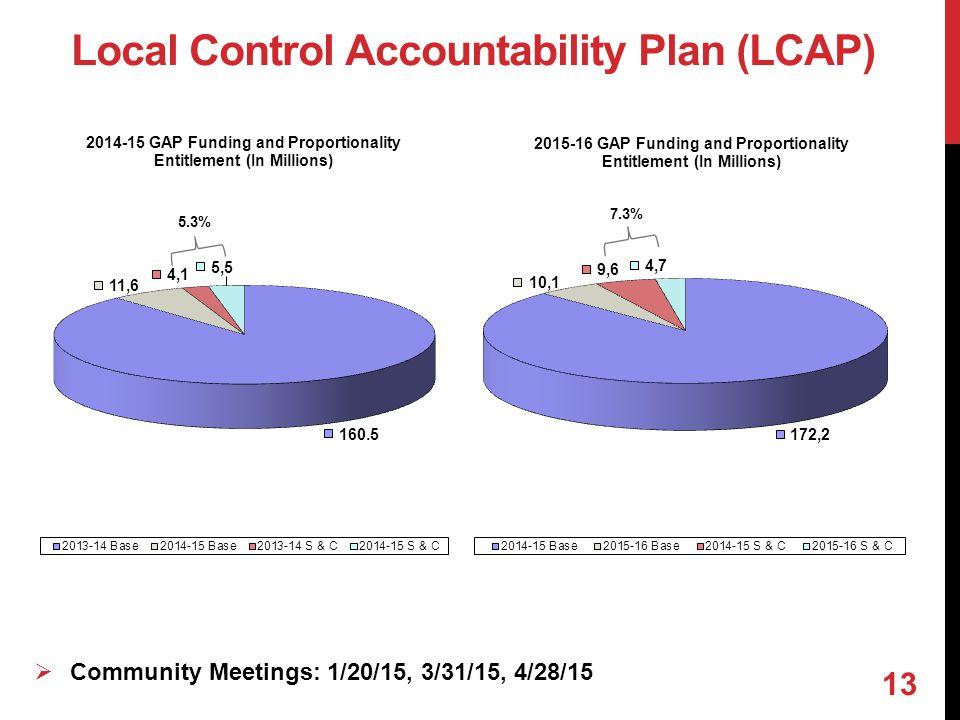 Local Control Accountability Plan (LCAP)  Community Meetings: 1/20/15, 3/31/15, 4/28/15 13