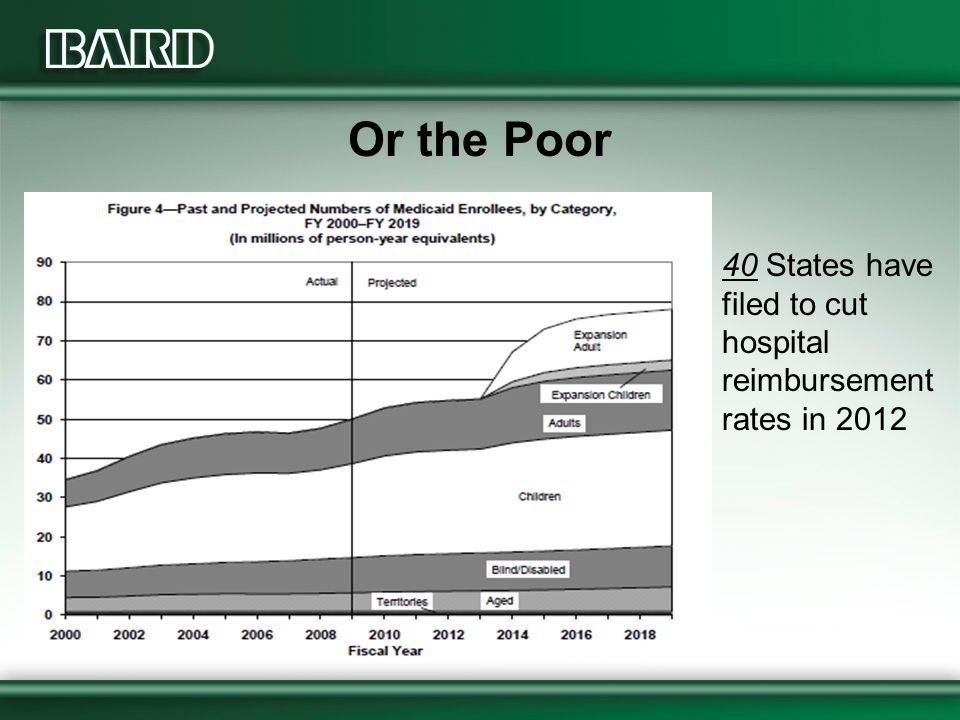Or the Poor 40 States have filed to cut hospital reimbursement rates in 2012