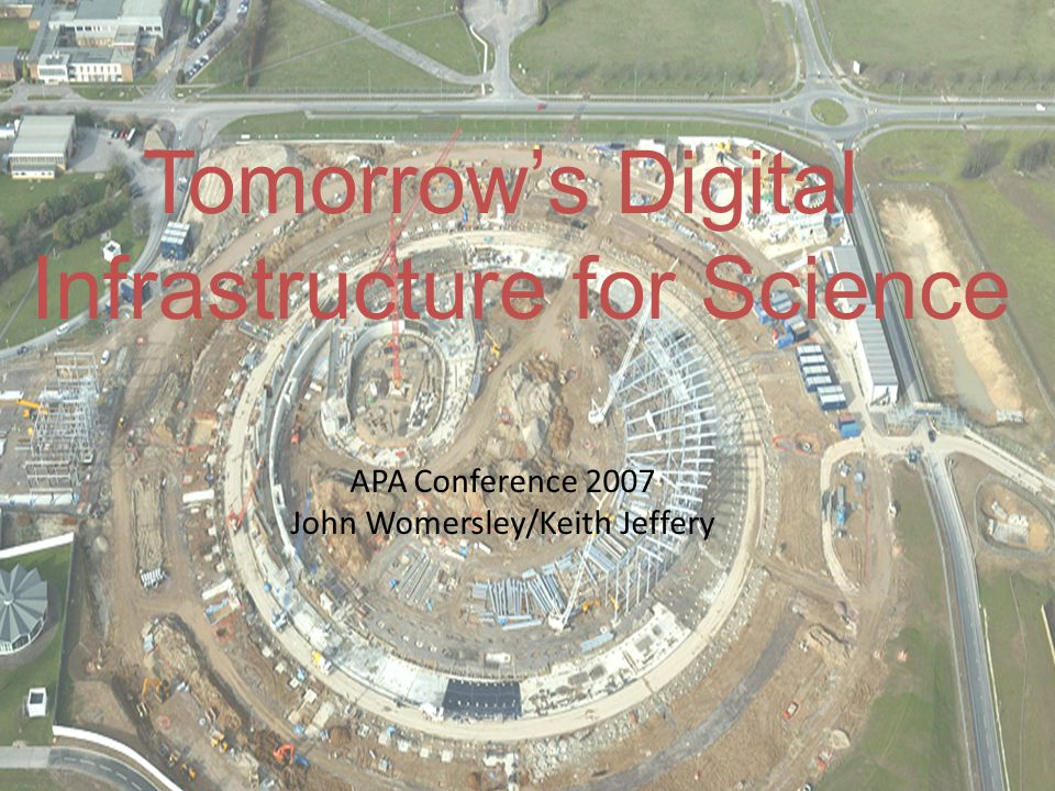 ©John Womersley/Keith Jeffery/STFC Tomorrow's Digital Infrastructure for Science APA Conference 2007 John Womersley/Keith Jeffery