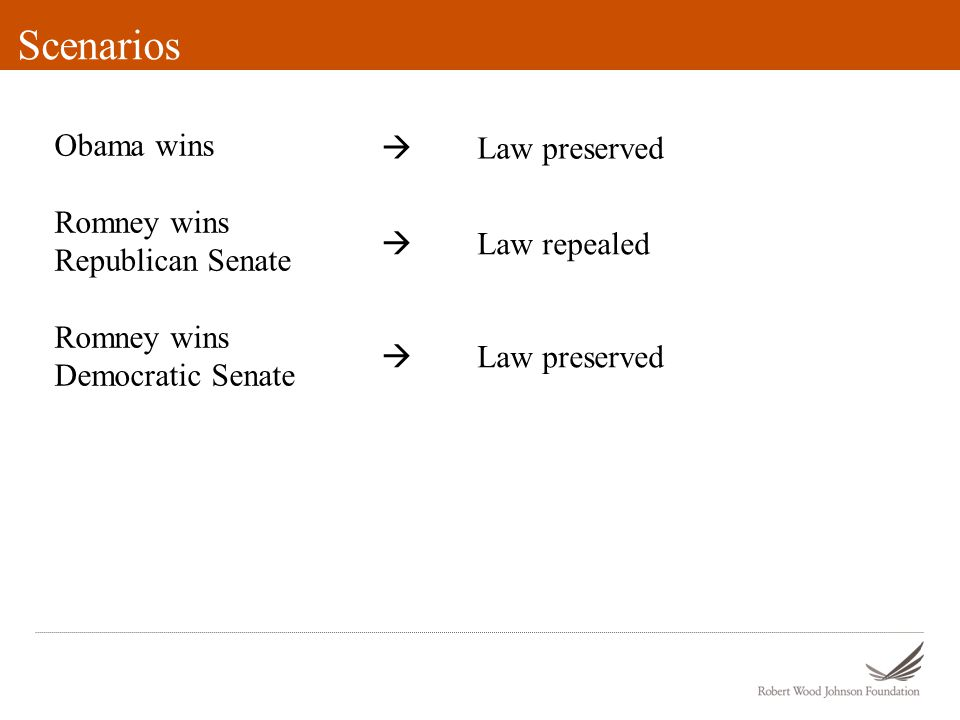 Scenarios Obama wins Romney wins Republican Senate Romney wins Democratic Senate  Law preserved  Law repealed  Law preserved