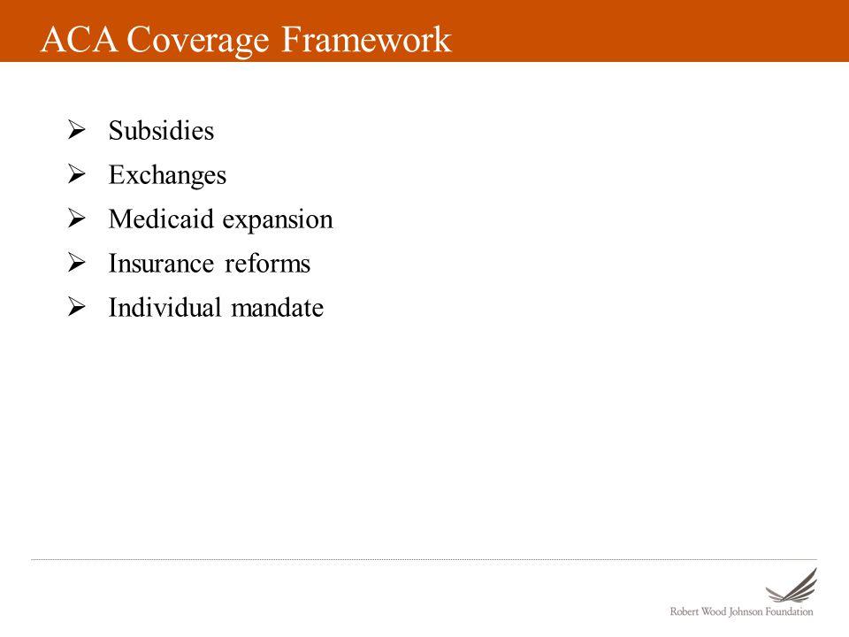  Subsidies  Exchanges  Medicaid expansion  Insurance reforms  Individual mandate ACA Coverage Framework