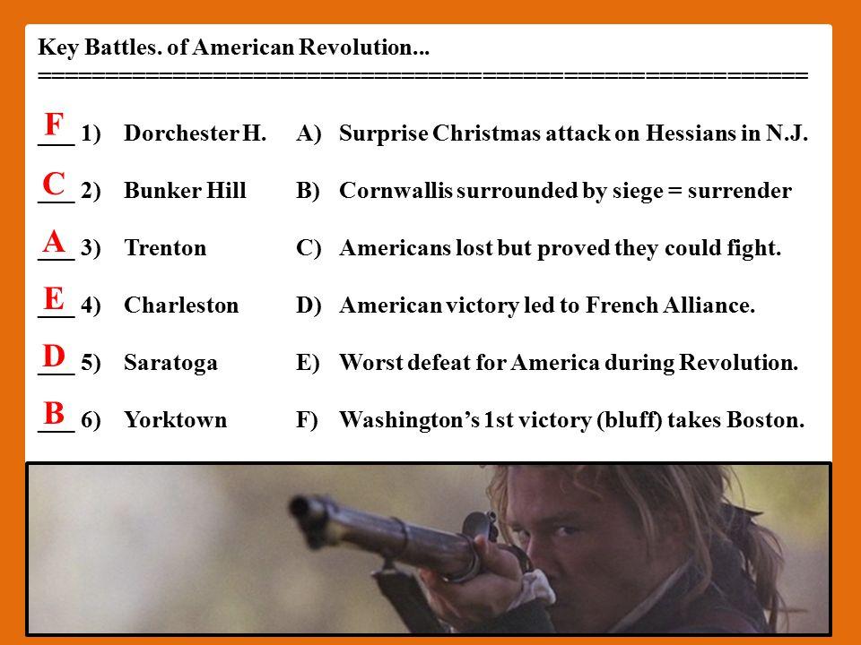 Key Battles. of American Revolution...