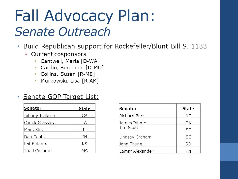 Fall Advocacy Plan: Senate Outreach Build Republican support for Rockefeller/Blunt Bill S.