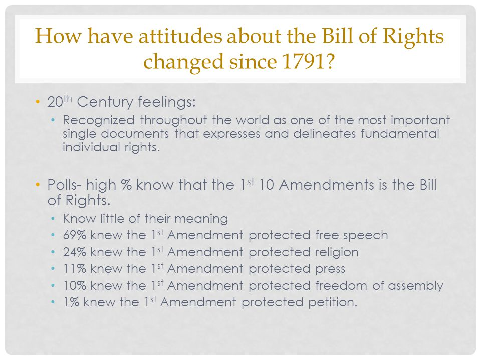 How have attitudes about the Bill of Rights changed since 1791.