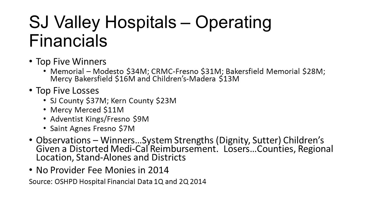 SJ Valley Hospitals – Operating Financials Top Five Winners Memorial – Modesto $34M; CRMC-Fresno $31M; Bakersfield Memorial $28M; Mercy Bakersfield $16M and Children's-Madera $13M Top Five Losses SJ County $37M; Kern County $23M Mercy Merced $11M Adventist Kings/Fresno $9M Saint Agnes Fresno $7M Observations – Winners…System Strengths (Dignity, Sutter) Children's Given a Distorted Medi-Cal Reimbursement.