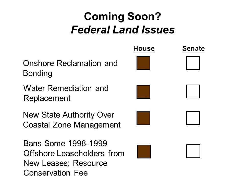 Coming Soon? Federal Land Issues HouseSenate Onshore Reclamation and Bonding Water Remediation and Replacement New State Authority Over Coastal Zone M