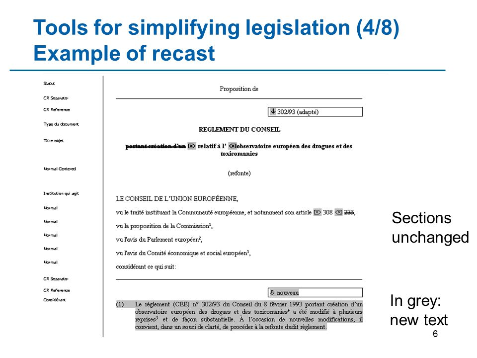 C.H. Montin, Erbil 6 December 2012 6 In grey: new text Sections unchanged Tools for simplifying legislation (4/8) Example of recast
