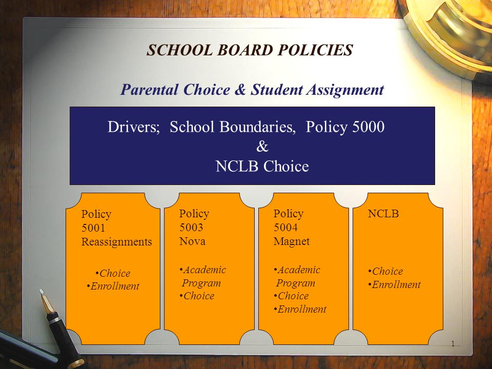 1 Policy 5001 Reassignments Policy 5003 Nova Academic Program Choice Enrollment SCHOOL BOARD POLICIES Parental Choice & Student Assignment Drivers; Sc